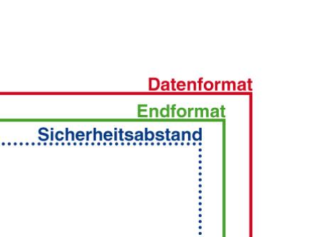 Datenformat, Endformat und Sichherheitsabstand